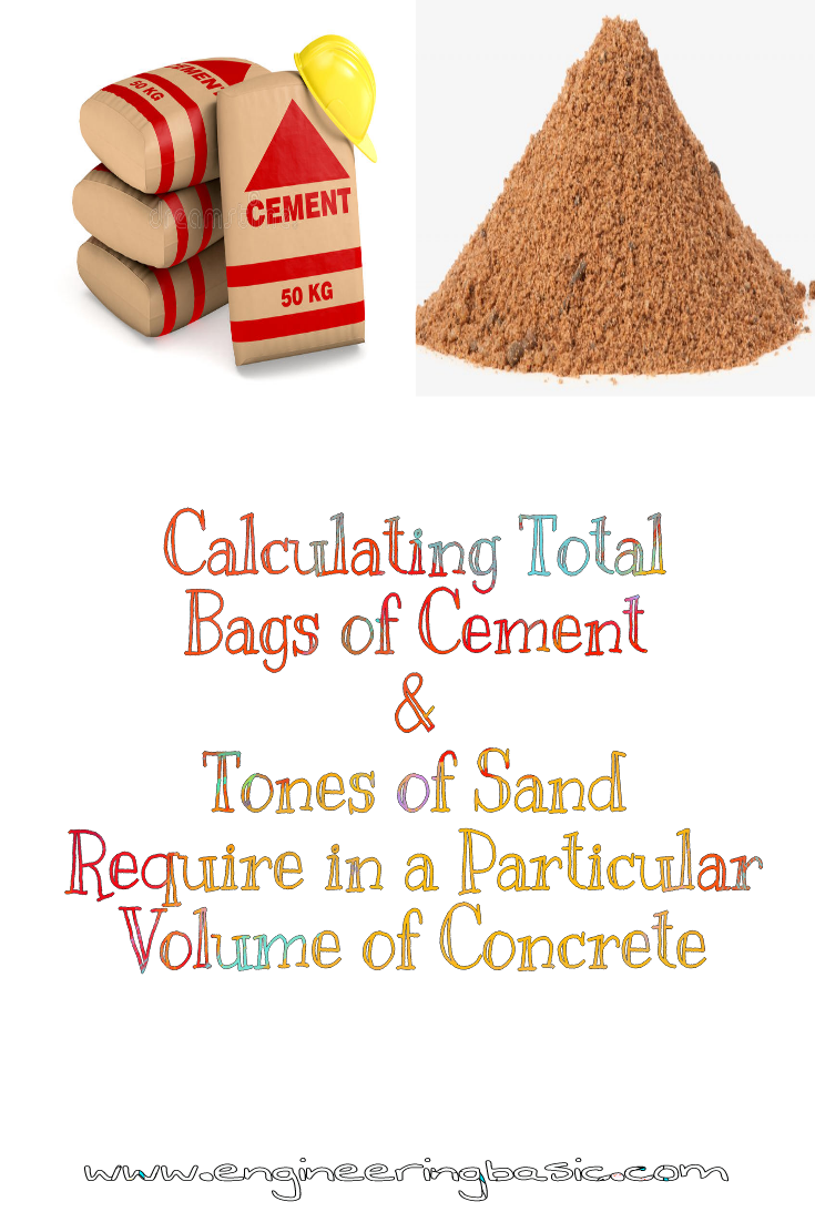 how to calculate how much concrete i need