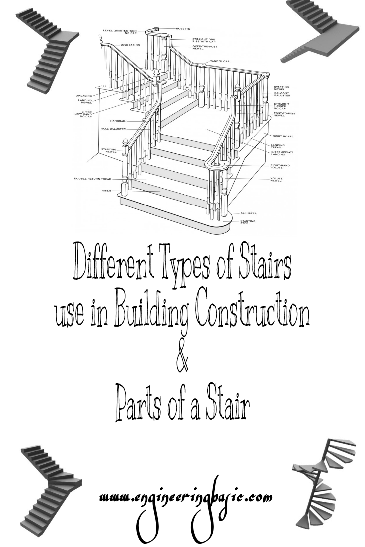 stair railing parts diagram for help on fusion stair parts